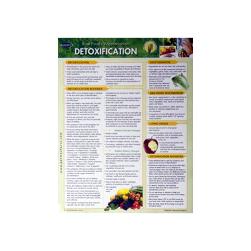 Quick Reference Detoxification Poster